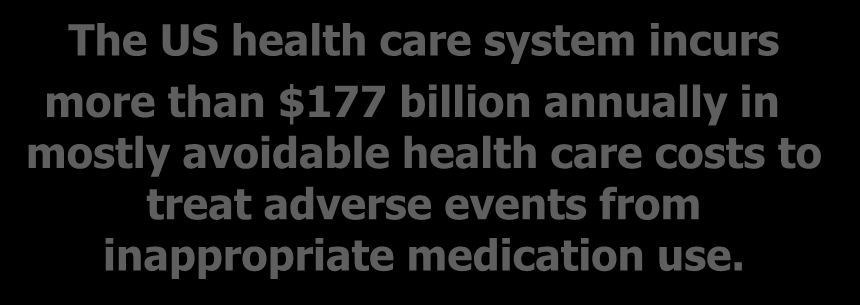 Why? The US health care system incurs more than $177 billion annually in mostly avoidable health