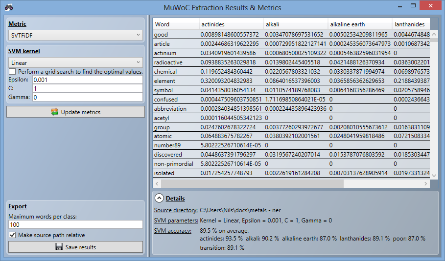 3.3 Graphical user interface (GUI) Figure 3.6: MuWoC s metrics window. 3.3.1.5 Metric window After all words have been extracted, the error window from section 3.3.1.3 is shown again.