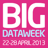 Big data: A lot to explore but little to share?