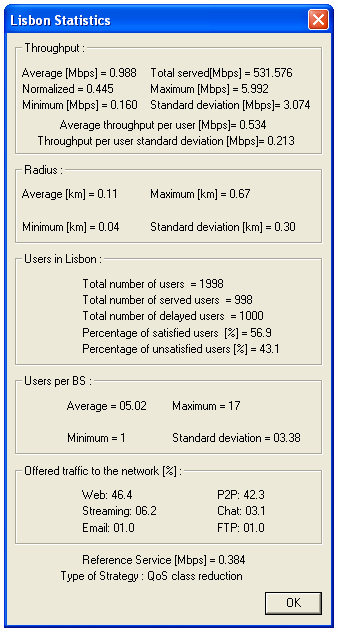 Later, in the network setting window, the functionality Insert Users is activated, to introduce the users in the network, by choosing one of the user files from the SIM application.