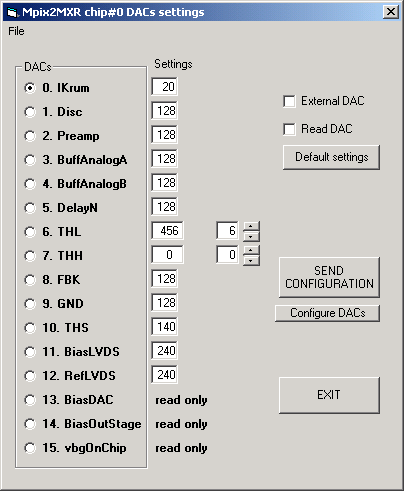 Fig. 0.112. The DACs control panel of the MDPX2MXR quad chip #0. When the user press the SEND CONFIGURATION button the subroutine setdacs (setdacs(chipid as byte, conf () as Integer) )runs.
