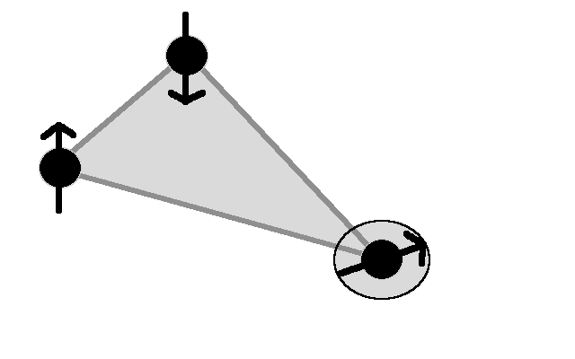 5 Isosceles Trimer Figure 5.: Alignment of the spins in a trimer with mixed type interactions for small ferromagnetic couplings between the apex and the basis.