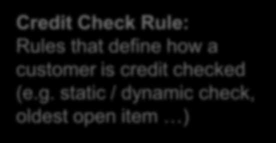 Business Partner in SAP Credit Management Scoring Rule: Rules that define how a customer is scored (e.g. industry, D&B, legal form, country) Credit Check Rule: Rules that define how a customer is credit checked (e.