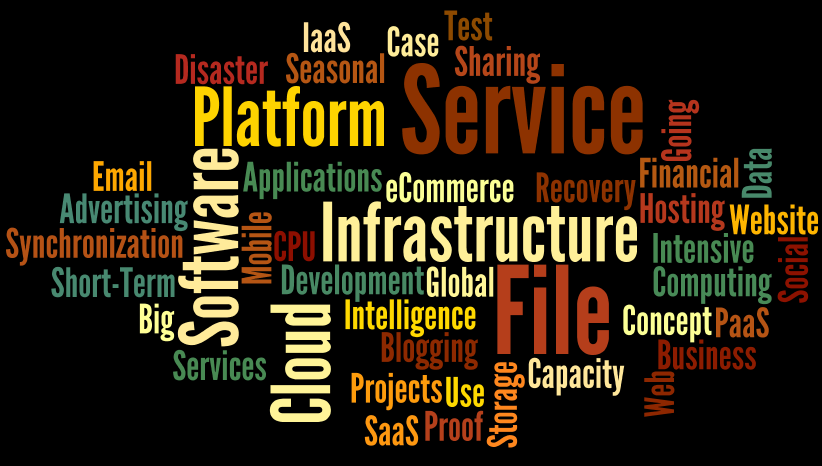 ITaaS Defined IT as a Service (ITaaS) is a technology-delivery method that treats Information Technology as a commodity, providing an enterprise with exactly the amount of hardware, software, and