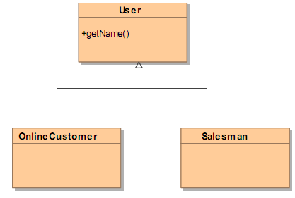 22 CHAPTER 2. FOUNDATIONS Figure 2.13: Rename Refactoring find all references to the old method name and change them to refer to the new one, remove the old method. Figure 2.13 illustrates the renaming of method getplimnit to getpaymentlimit.