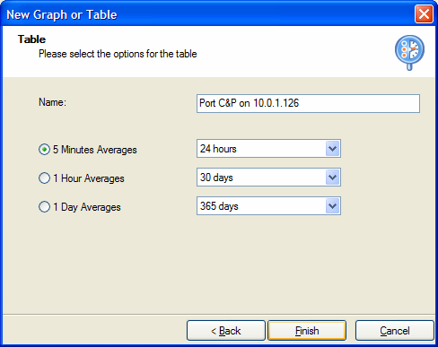 Choose a name, choose the averages to show on the table, and set the time frame. Click Next to finalize this step.