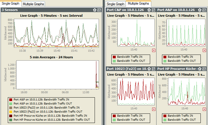 If a group or more than one sensor are selected you can switch between Single Graph (the data of all sensors is shown in one chart, shown on the left) and Multiple Graphs (one graph for the data of
