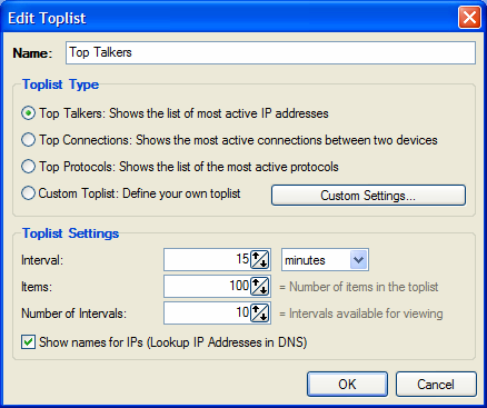 When you set up a new NetFlow or Packet Sniffer sensor three Toplists are created automatically: Top Talkers Top Connections Top Protocols This covers the most basic needs, but you can also edit the