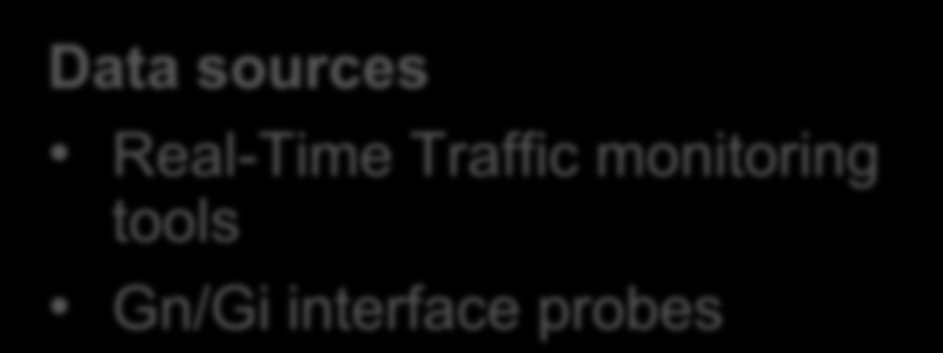 Indicator: Traffic per Domain / Service Total Unique Users per Internet Domain (Service) Traffic (UL+DL) in GB per Internet Domain (Service) 100 90 80 70 Total Traffic (GB) 300000 250000 200000