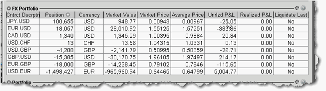 Chapter 6 View FX Portfolio Values View FX Portfolio Values This section shows activity only for currency pair trades.
