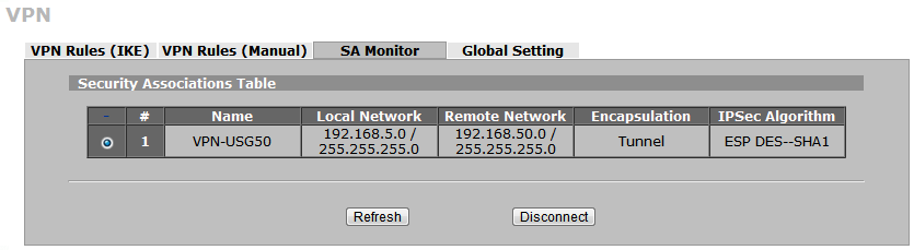 Step 6. After saving the network policy, user can see the IPSec VPN configuration is complete.