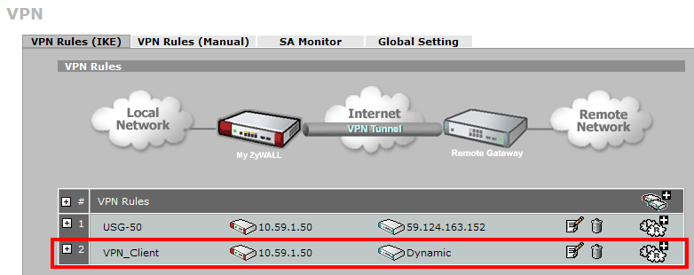 Step 4. Click CONFIGURATION > VPN > IPSec VPN > VPN Connection to open the configuration screen to configure the phase-2 rule. Step 4.
