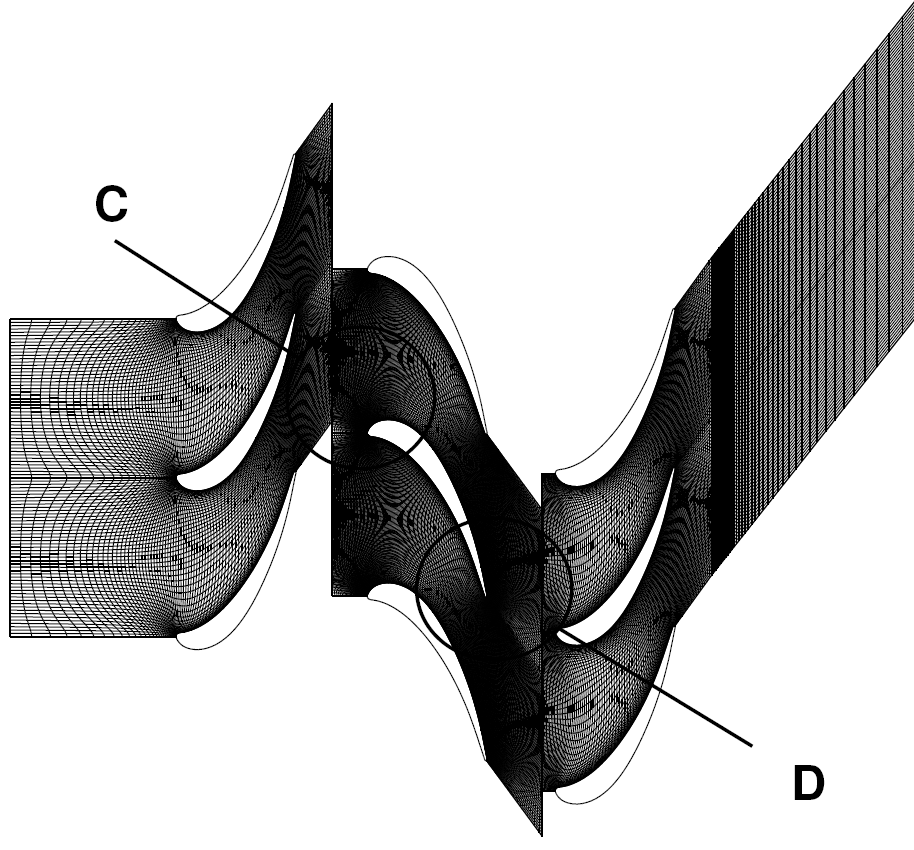 6.3 Validation of the computational results 121 A B (a) Meridional view of the grid in the middle of the blade channel (b) Azimuthal view of the grid at mid-span (c) Detail A: Modeling of the