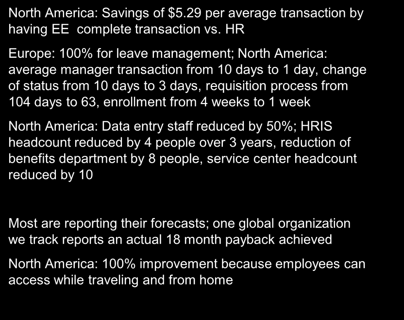 2002: Value Achieved After Five Years Figure 18: Quantitative Results Achieved* North America Europe Examples Average cost of transaction Average 52% reduction Average 48% reduction North America: