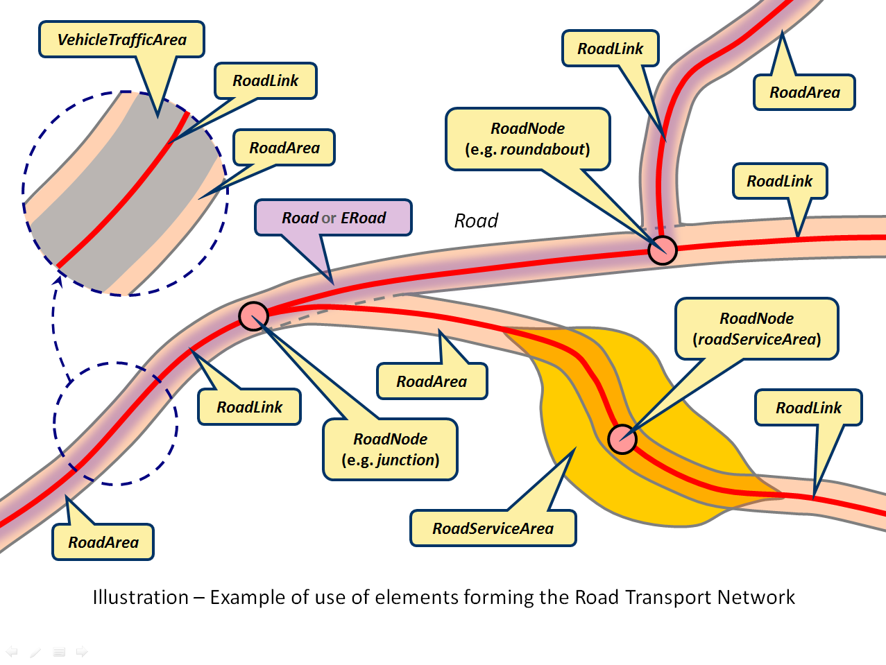 TWG-TN Data Specification on Transport Networks 2014-04-17 Page