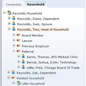 Figure 13: NexJ and Pivotal CRM Relationships Trees NexJ Relationship Tree Pivotal CRM Relationship Tree Source: Salesforce for Wealth Management Salesforce for Wealth Management includes