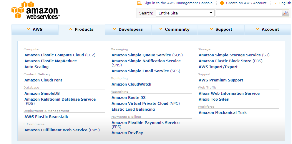 Amazon Cloud Offerings