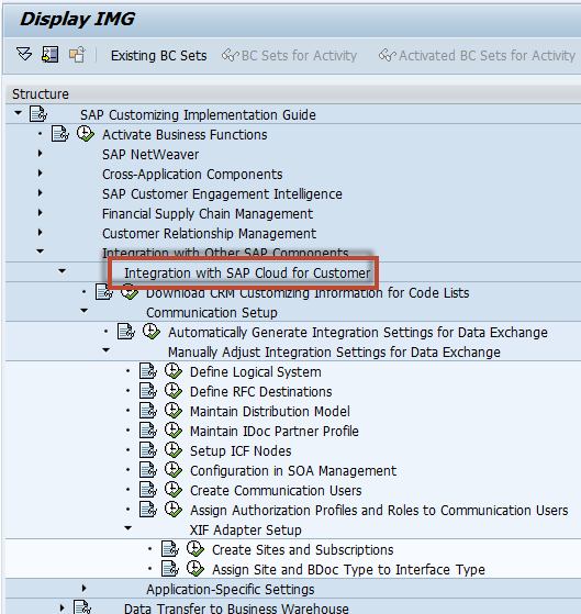 How to Configure Integration between SAP CRM and SAP Cloud for Customer using SAP Process Integration 34 6.