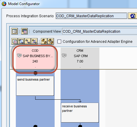 How to Configure Integration between SAP CRM and SAP Cloud for Customer using SAP Process Integration 43 7. Click Close 7.4 Configure Interfaces 7.4.1 Assign the Business Systems to Each Components 1.
