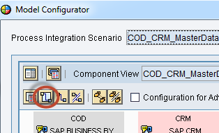 How to Configure Integration between SAP CRM and SAP Cloud for Customer using SAP Process Integration 45 6.