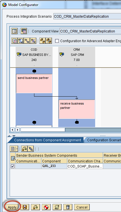 How to Configure Integration between SAP CRM and SAP Cloud
