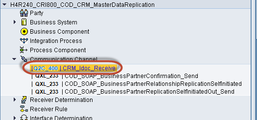 How to Configure Integration between SAP CRM and SAP Cloud for Customer using SAP Process Integration 54 5. Save the scenario.