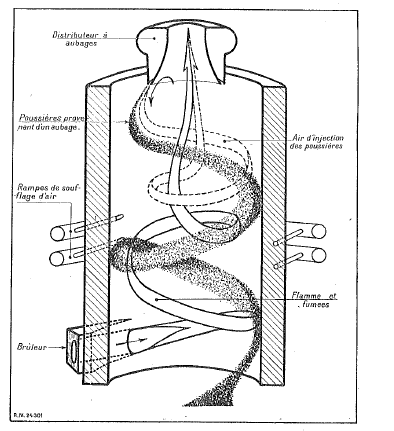Innovative Adaptation-Outokumpu Flash Smelting (Bryk et al. - 1947) 1. The idea flash smelting of fine concentrate in a gas stream had been known and used since the 1930s 2.