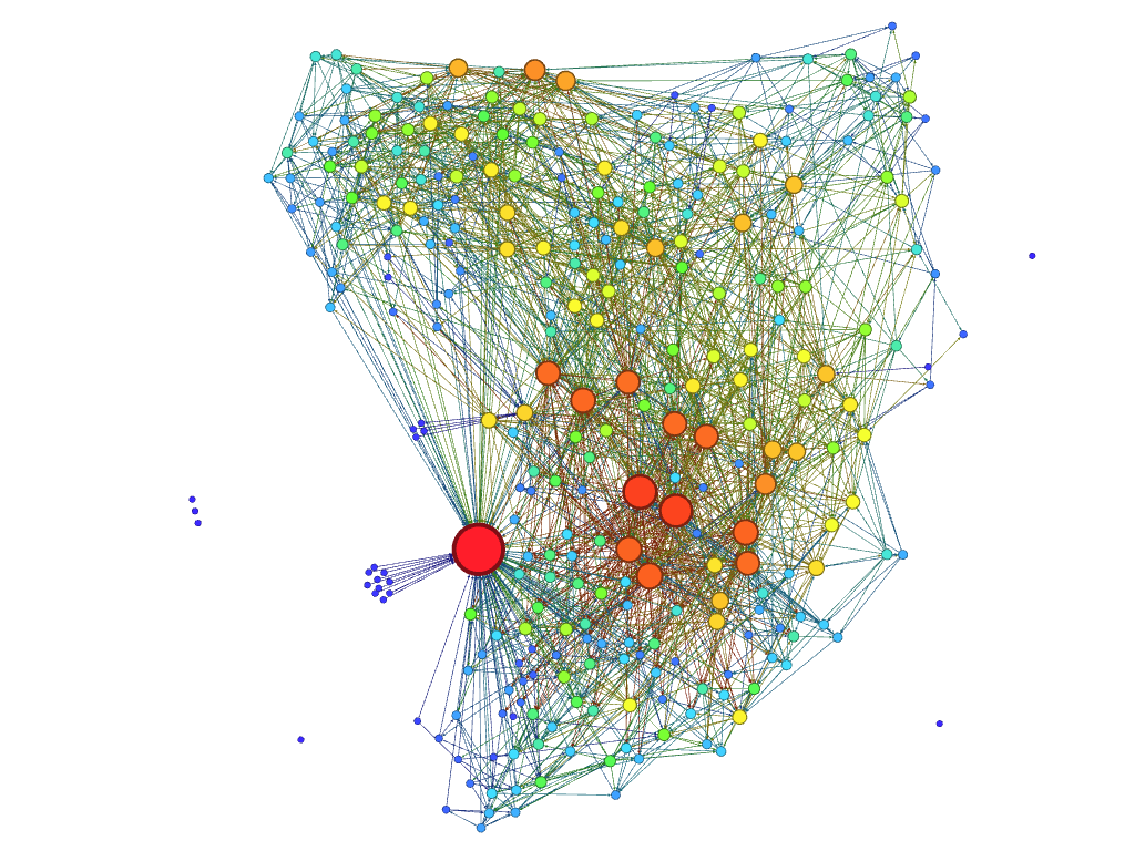 Graphs are everywhere! A graph is a collection of binary relationships, i.e. networks of pairwise interactions including social networks, digital networks.