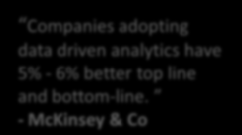 - McKinsey & Co Median ROIs from Analytics : Operational Analytics: 277%