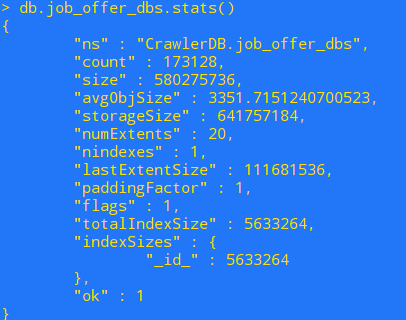 AII.4. MongoDB Collections stats images Figure AII.7 LinkedIn person profile collection (LIP) Figure AII.8 LinkedIn job offer collection (LIJ) Figure AII.