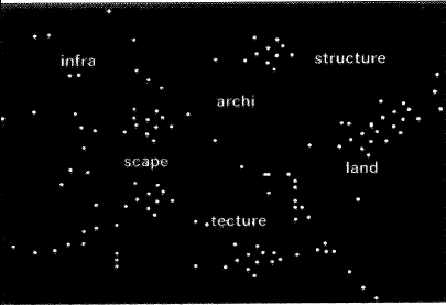 Figure 2.9. The Klein diagram developed in reference to the relation between architecture, infrastructure and landscape.