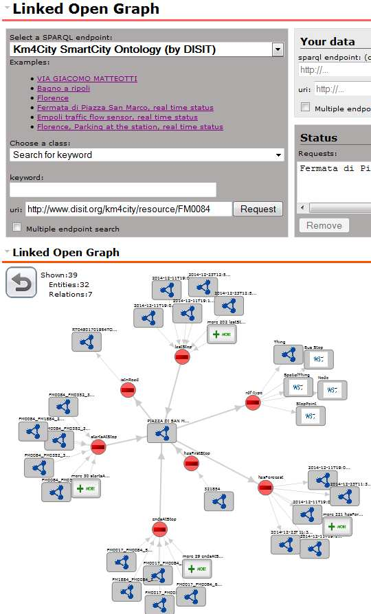 Linked Open Graph DISIT Lab,