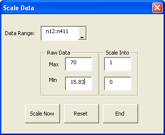 Figure 5.3 Enter the reference that you want to scale in the Data Range. We scale Input 1 (Age) first. Enter N12:N411 in the Data Range. Press the Tab key on your keyboard to exit.