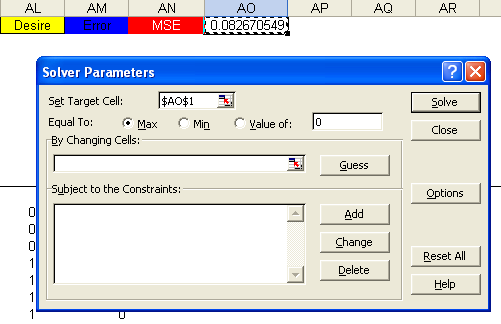 Figure 5.15 Let us review each part of this dialog box, one at a time. Set Target Cell is where you indicate the objective function (or goal) to be optimized.
