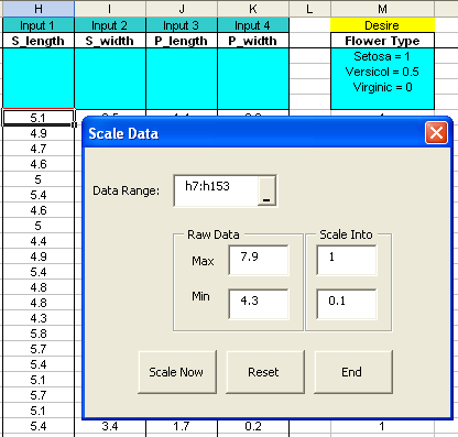 Now, we can see that Column A to column F in the worksheet (Transform Data) are all numerical. Apart from this transformation, we also need to massage the numeric data a little bit.