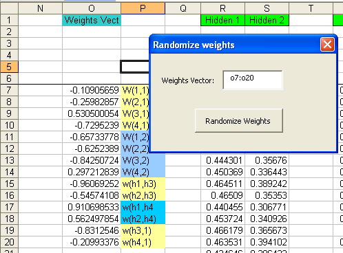 Figure 5d.8 Enter O7:O20 and click on the Randomize Weights button. O7:O20 will be filled out with values between -1 to 1. (see Figure 5d.9 below) Figure 5d.