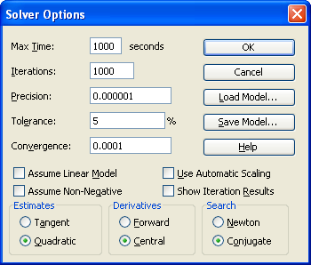 Figure 2.37 As you can see, a series of choices are included in the Solver Options dialog box that direct Solver s search for the optimum solution and for how long it will search.