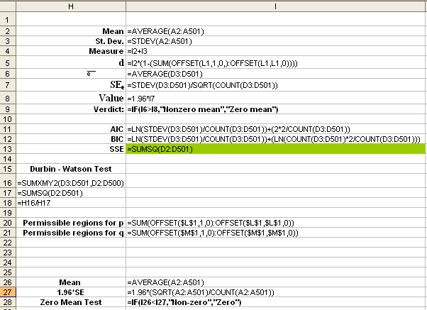 Figure 2.44 Cell I9 contains a brief IF statement evaluating whether the calculated mean value from I6 is greater than the standard error times 1.96.
