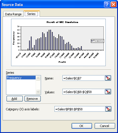 The next step is to make a bar chart of the Frequency column. Select Q8:Q58 and click on the graph Wizard, and choose Column Graph, click on Finish.