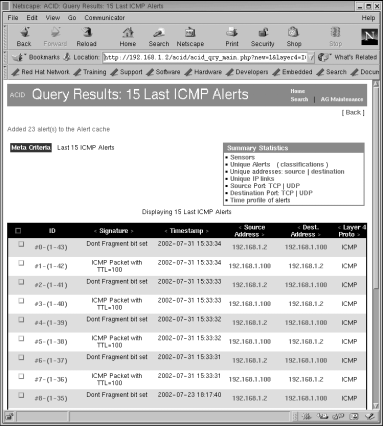 Fig 7 Mysql Database Create and Query Result using snort tools Alert Details Figure shows details about a particular ICMP packet that you would see when you click on an alert as shown in Figure 6-5.