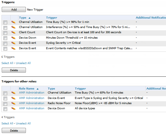 Viewing Triggers To view defined system triggers, navigate to the System > Triggers page. Figure 130 illustrates this page.