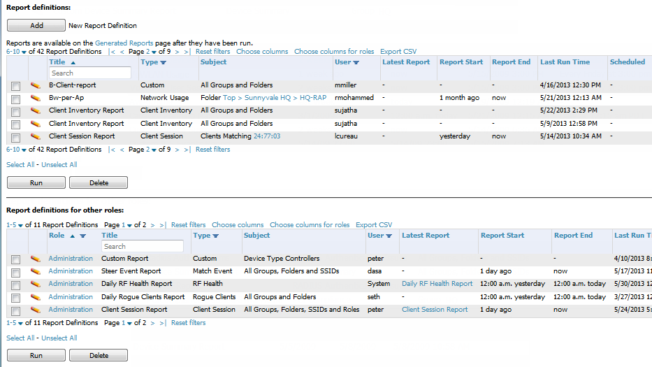 Each pane includes a Latest Report column with the most recently run reports for each definition and role created.