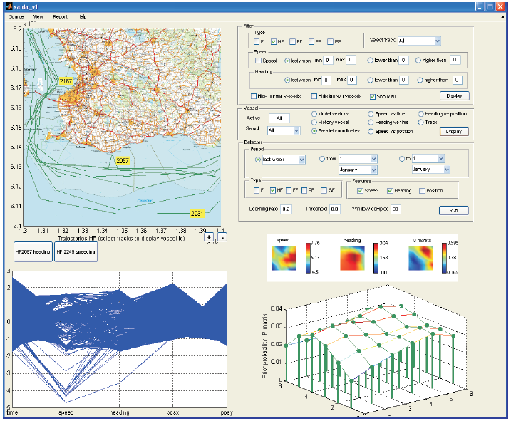 Geovizual Analytics