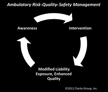 quality, reduce potential medical malpractice exposure and provide a safer environment for patients.