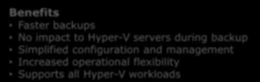 Exclude s from backup Client configuration wizard Benefits Faster backups No impact to Hyper-V servers