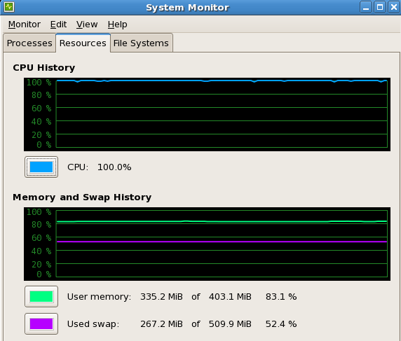 GNOME System Monitor A graphical user interface to display the memory usage System =>