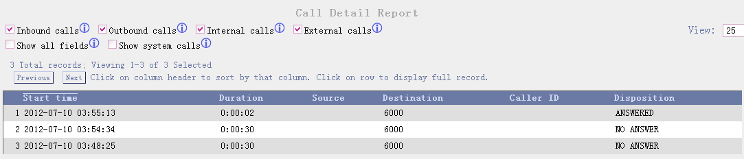 3.23.1 Call Detail Records This component provides the record of all incoming and outgoing calls including the channels used and duration of calls.
