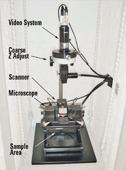 Chapter 2 Introduction to Scanning Probe Microscopy Figure 2.6.: Agilent 5500 SPM. graphene flakes. By using the lock-in amplifier KPFM measurements can be performed.