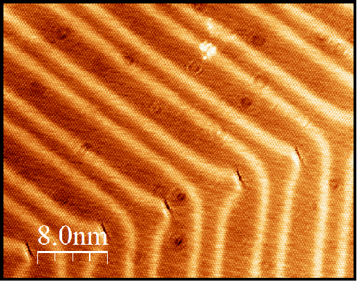 3.2 Graphene growth and transfer (a) (b) Figure 3.2.: (a) STM image with three different atomically flat levels of the gold surface are visible.