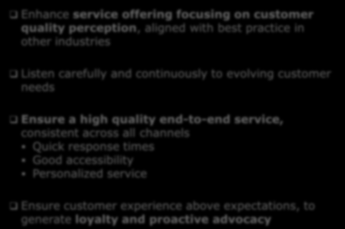 1 New customer proposition: quality of service and satisfaction Strategic guidelines Targets Enhance service offering focusing on customer quality perception, aligned with best practice in other